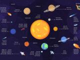 «Космические» домены Байнета: на МКС - натяжные потолки, на Уране - клуб