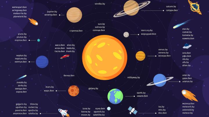 «Космические» домены Байнета: на МКС – натяжные потолки, на Уране – клуб